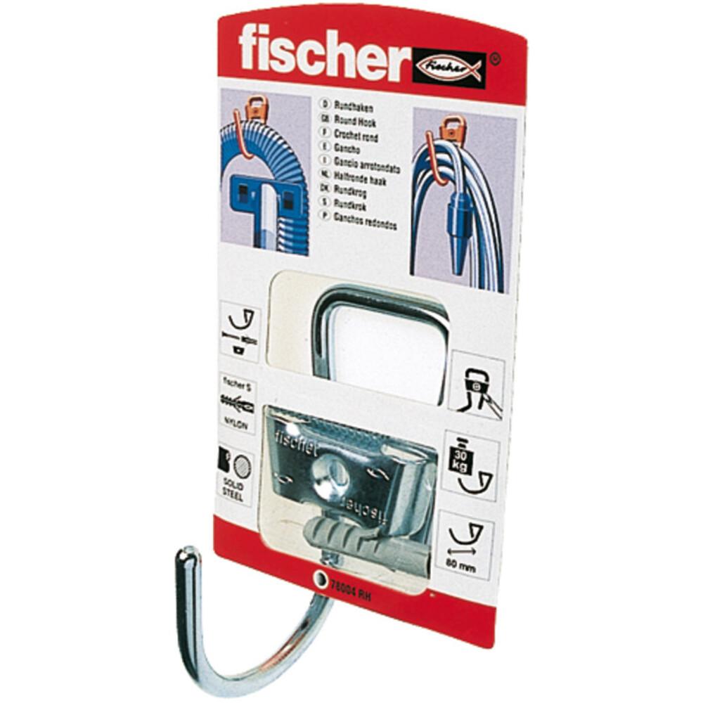 fischer RH